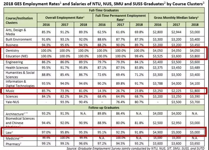 绿卡福利!新加坡更受国内中小学生留学移民青睐的原因是?