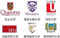 加拿大大学评比:全能or偏科,你该选择哪个?