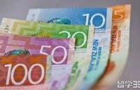 新西兰政府推出这波神操作,涵盖教育、移民、健康、投资…关乎每个人的幸福!