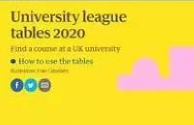 2020年卫报大学排名出炉,这一届排名不要太精彩
