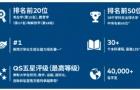 免雅思读奥大――奥克兰大学预科证书课程详解