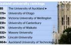 2020年QS世界大学排行榜出炉:新西兰大学整体排名上升
