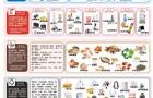 """垃圾分类难!在上海""""拎不清""""的你,在新加坡一定能""""拎得清""""!"""