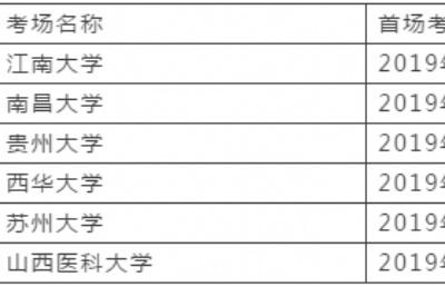 官宣!中国大陆地区新增6个雅思考场!