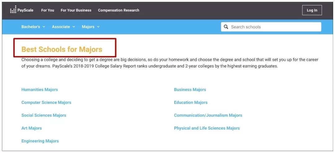 2019最新美国大学专业薪资排行榜!你要的赚钱的专业都在这里!