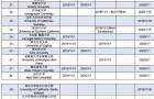 美国留学 | 2020年ED、EA、RD、RA 申请截止时间汇总