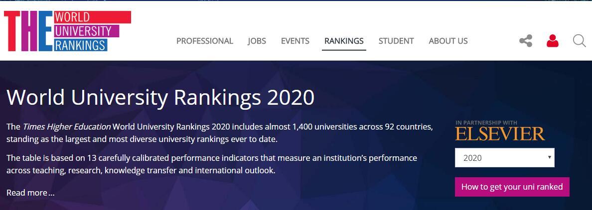 重磅:2020泰晤士世界大学排名发布!东京大学排名亚洲top5