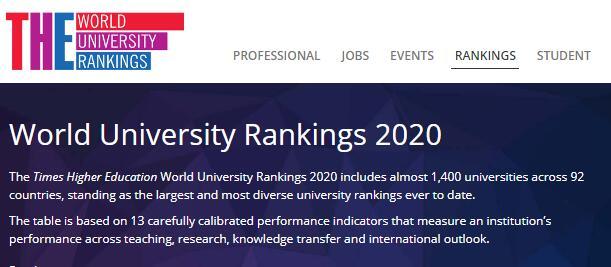 2020THE世界大学排名公布!牛津霸主地位无可撼动,G5稳居英国前五!