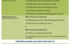 如何成为职场精英?来梅西大学读MBA吧!