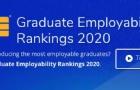 重磅!2020年QS世界大学就业竞争力排名出炉!加拿大又有谁入榜?