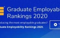 2020年QS世界大学就业竞争力排名出炉!加拿大又有谁入榜?