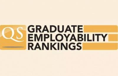 《2020年QS世界大学就业力排名》揭榜!泰国朱拉隆功大学跻进世界前200位!