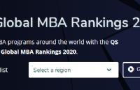 2020年QS全球MBA排名出炉!斯坦福、沃顿并列第一!
