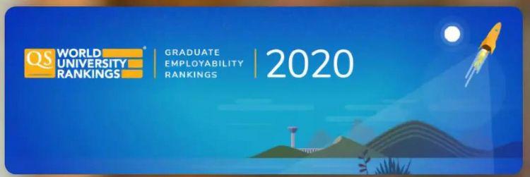 2020QS世界大学毕业生就业力排名发布!五成澳洲院校进入世界500强!