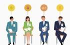 英国留学金融专业丨奉上QS排名TOP5大学!