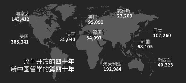 《中国留学生白皮书》刷爆留学圈,揭秘留学才知道的50个事实!