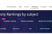 2020THE世界大学学科排名公布!11个学科的专排看这里