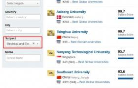新加坡国大南大多专业排名位居US News世界大学专业排名前10