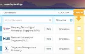 新加坡大学世界排名PK中国大学世界排名(2020QS)