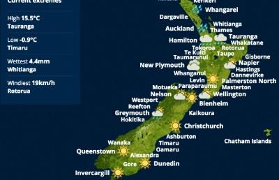 新西兰留学:究竟哪些教育相关专业可以跨专业申请?