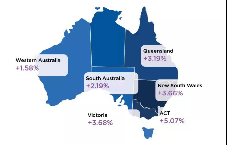 学费涨得比工资快!2020年在澳洲上私校要花多少钱?附维州Top 10私校学费!