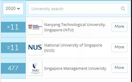 1年总开支20万,新加坡留学香不香?