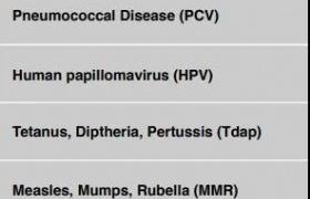 注意了!新加坡政府买单,免费打HPV等7种疫苗!