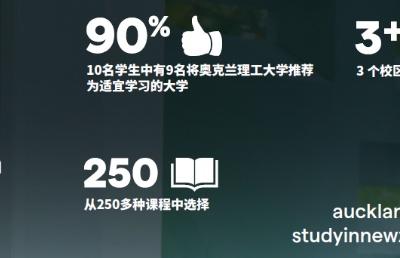 新西兰第二大大学:AUT是世界上最好的现代化大学之一