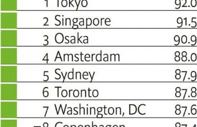 """女生出国留学,新加坡为何更显""""友好""""?"""