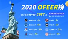 Top Scholar 2020 OFFER榜