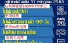 泰国官宣:外籍人士签证有效期自动延至7月底
