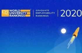 2020QS世界大学就业力排行榜发布,新加坡国大管大上榜!