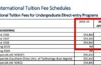上网课也不影响涨学费!2021加拿大大学最新学费汇总!