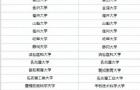 留学分享:中国教育部认证的日本大学名单介绍