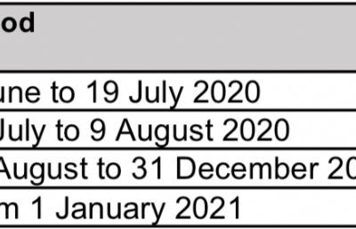 四个阶段、五个区域!新加坡国立大学校园重开细节定了!