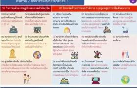 泰国6月1日第3波解封敲定!开放更多场所 宵禁再缩短 可跨府出行
