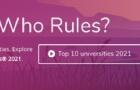2021年QS世界大学排名出炉,英国大学排名亮了...