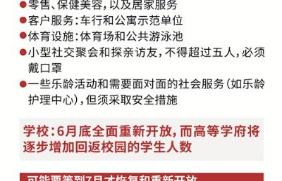 全球疫情安全排名第4的新加坡,有望月底前迈入阻断措施第二阶段!