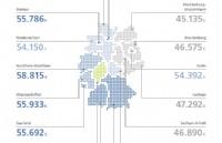 在德国哪个州工作赚的最多?哪个专业拿高薪?