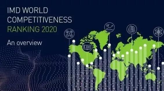 2020年全球竞争力排名出炉,加拿大入围全球前10!