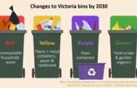 维州政府花1.29亿要让垃圾桶变四色!垃圾你真的扔对了吗?