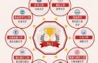 2020软科世界一流学科排名发布!