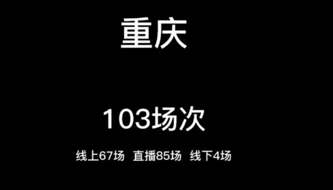 立思辰留学西区(重庆站)年中活动总结