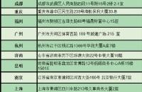 英国在中国境内的15个签证中心已全部开放(附2020签证申请攻略)