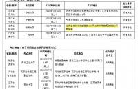 重磅!雅思发布7月11日、12日口语考试安排!