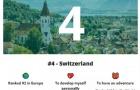 2020全球最佳留学国家榜单出炉!第4名是瑞士!