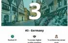 2020全球最佳留学国家排名榜!德国第三名