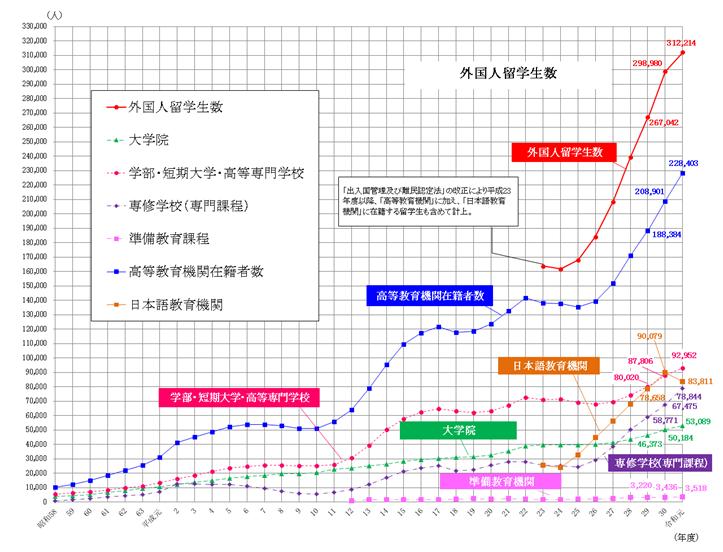 日语不好也能申日本名校!越来越吃香的SGU项目了解一下?