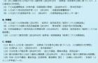 """日本最新版""""适宜居住地""""排行榜!东京竟然不是第一名"""