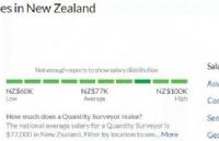 新西兰的哪些学校可以学工料测算?